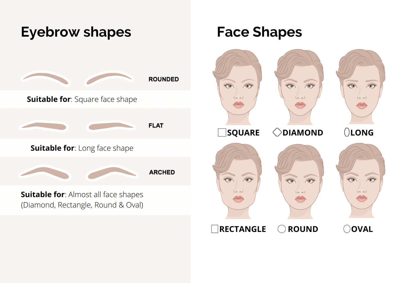What kind of eyebrow suits you